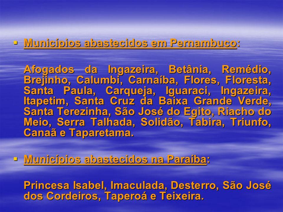 Municípios abastecidos em Pernambuco:
