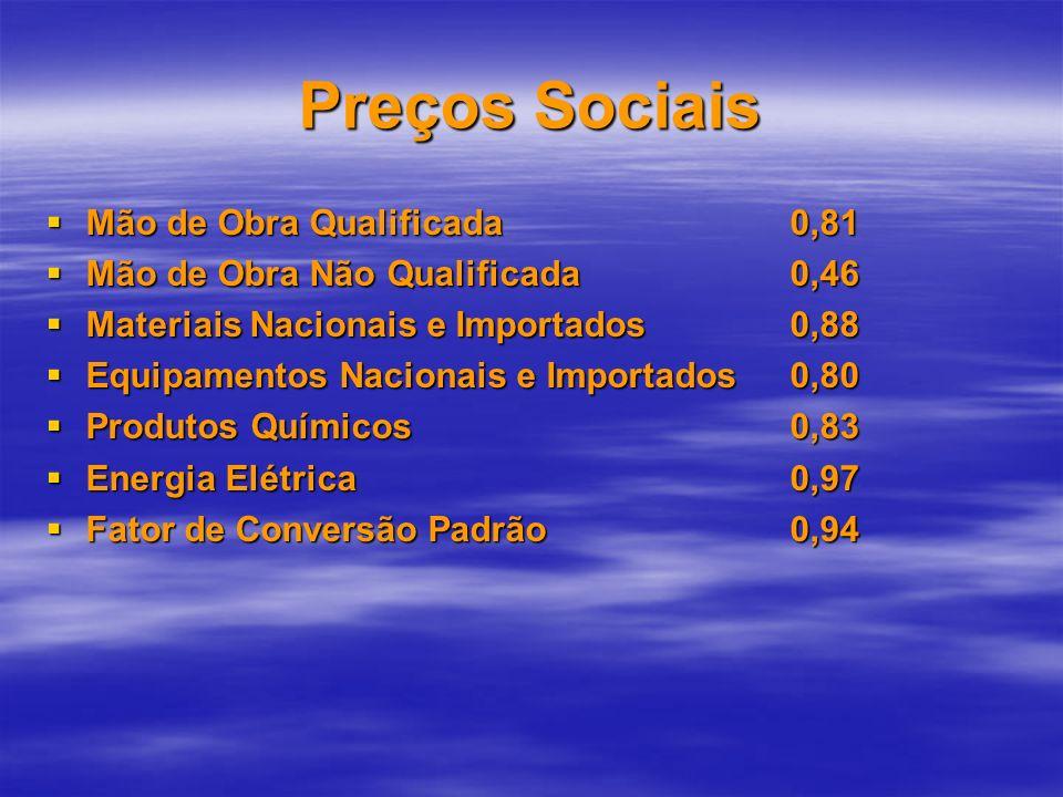 Preços Sociais Mão de Obra Qualificada 0,81