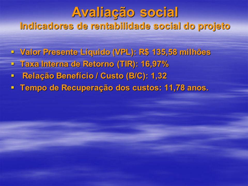 Avaliação social Indicadores de rentabilidade social do projeto