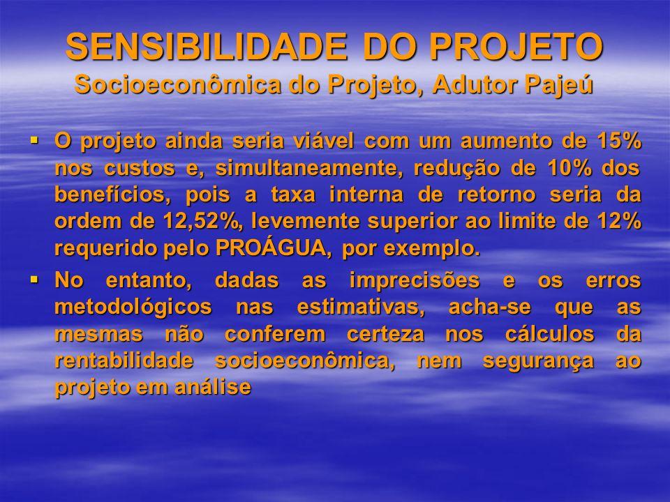 SENSIBILIDADE DO PROJETO Socioeconômica do Projeto, Adutor Pajeú