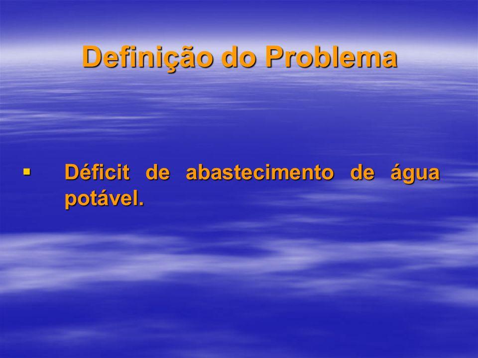 Definição do Problema Déficit de abastecimento de água potável.