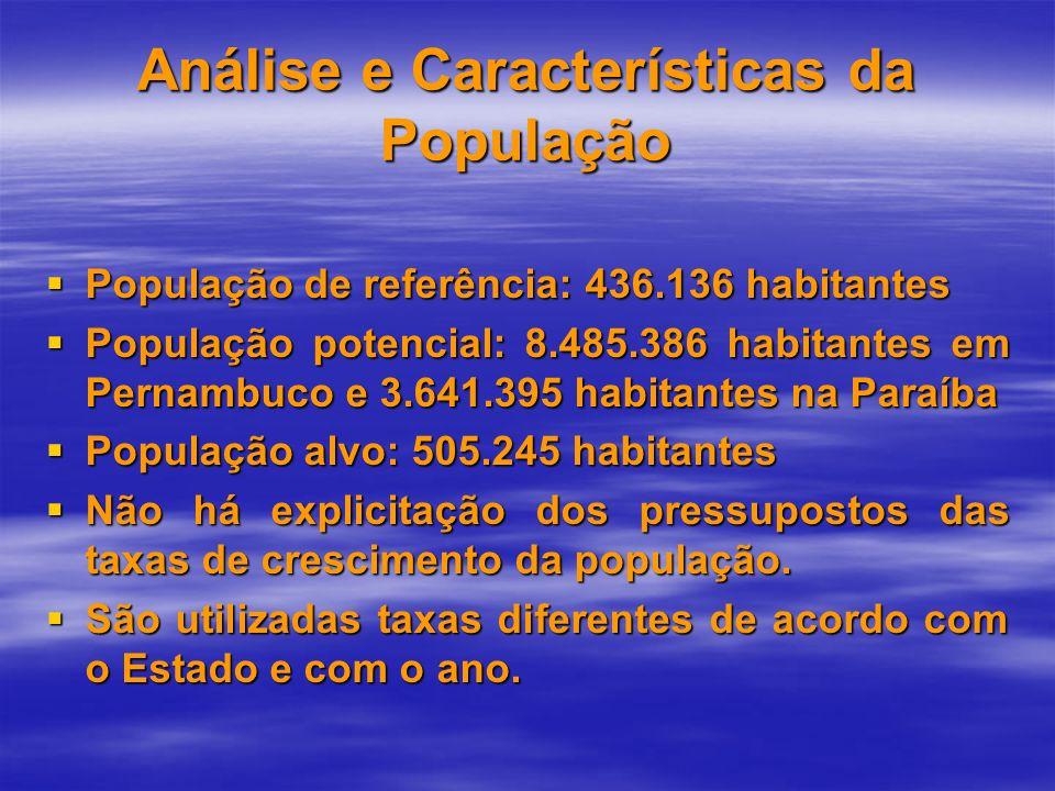 Análise e Características da População