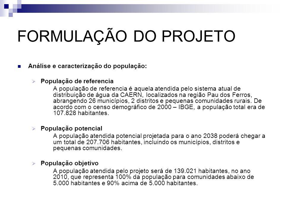 FORMULAÇÃO DO PROJETO Análise e caracterização do população: