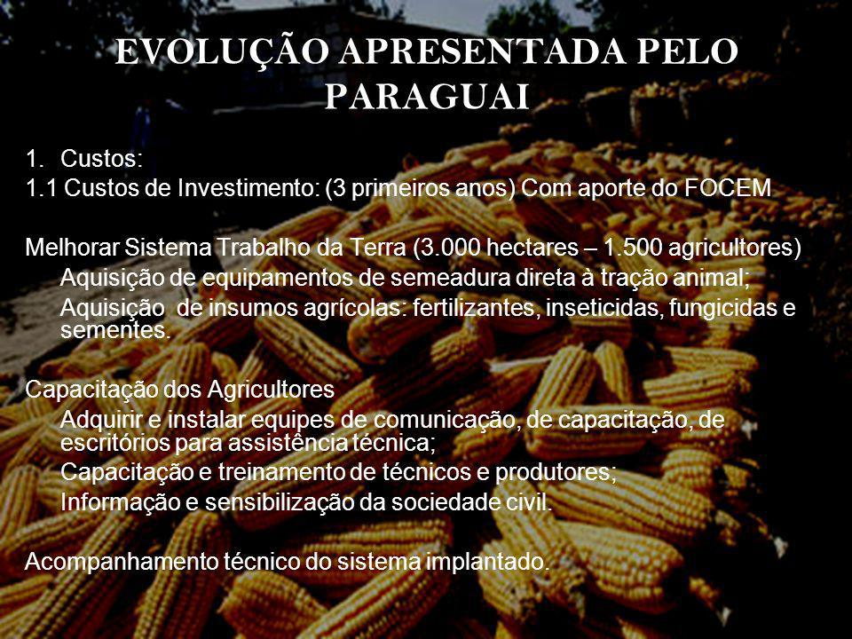 EVOLUÇÃO APRESENTADA PELO PARAGUAI