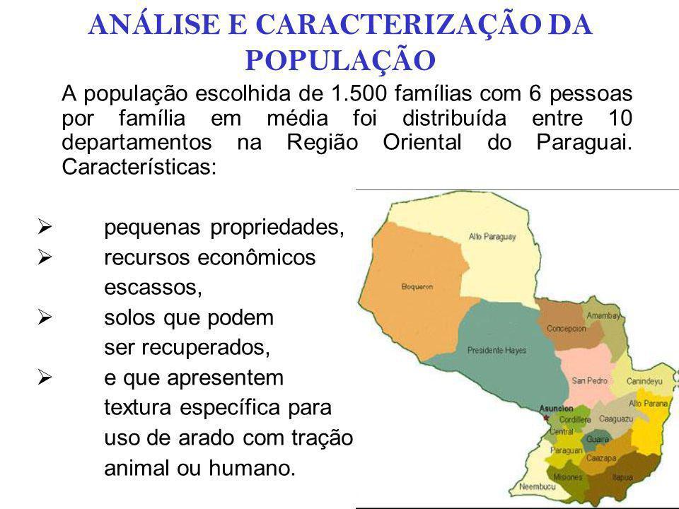 ANÁLISE E CARACTERIZAÇÃO DA POPULAÇÃO