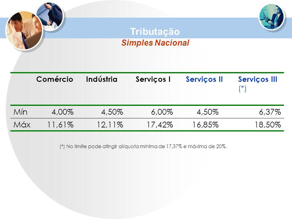 Tributação Simples Nacional Mín 4,00% 4,50% 6,00% 6,37% Máx 11,61%