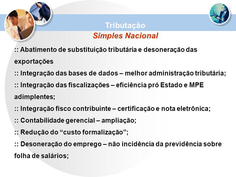 Tributação Simples Nacional