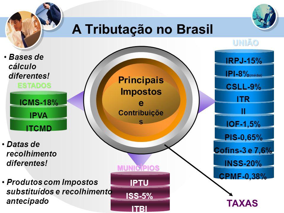 Principais Impostos e Contribuições
