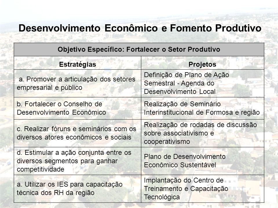 Desenvolvimento Econômico e Fomento Produtivo