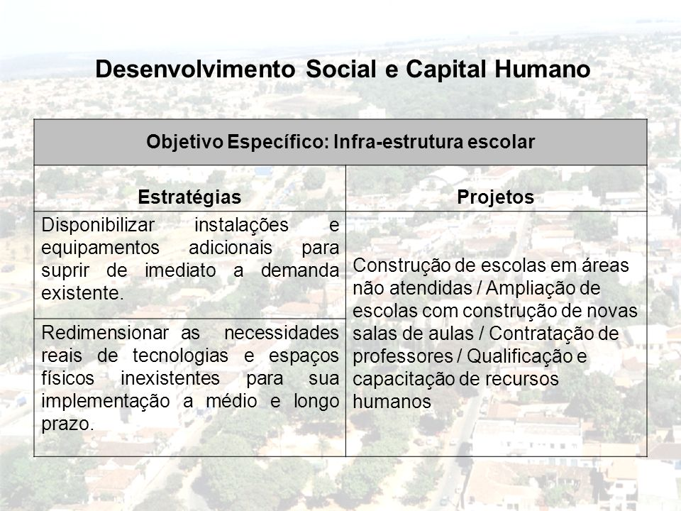 Desenvolvimento Social e Capital Humano