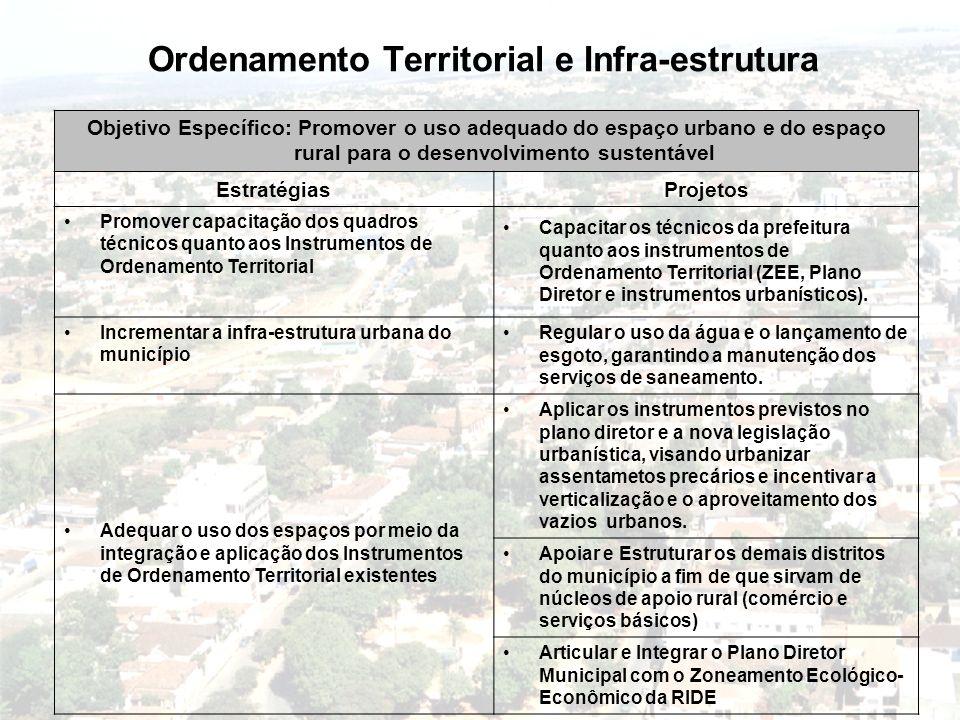 Ordenamento Territorial e Infra-estrutura