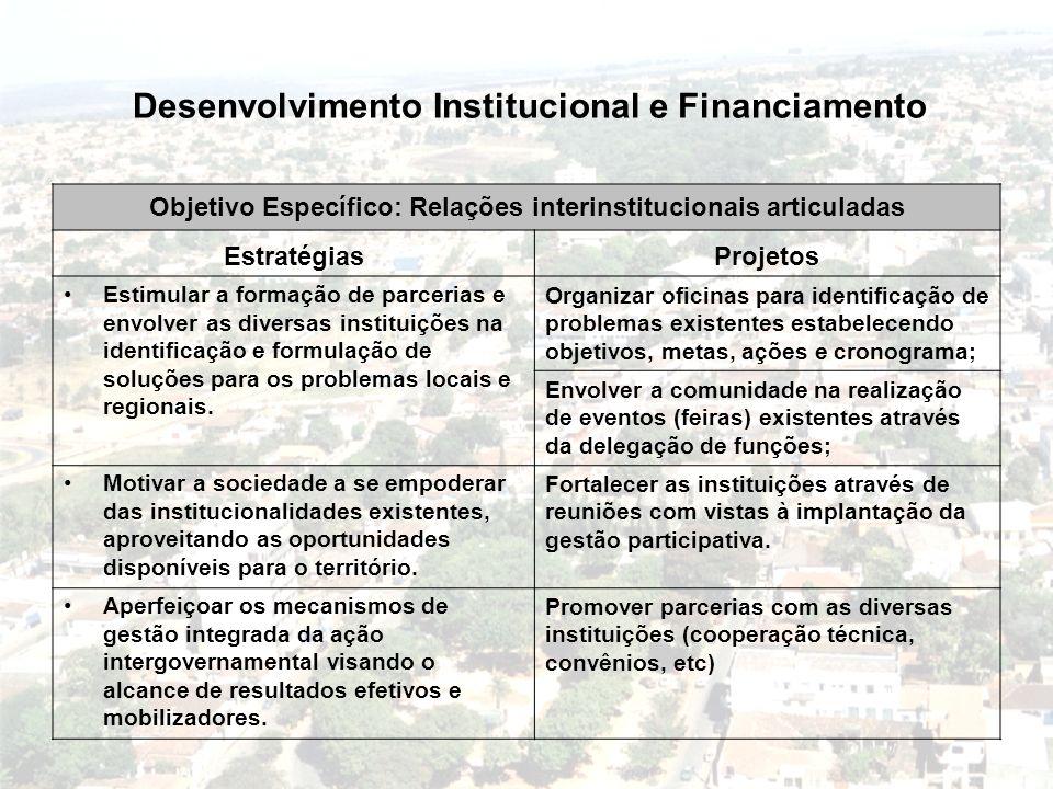 Desenvolvimento Institucional e Financiamento