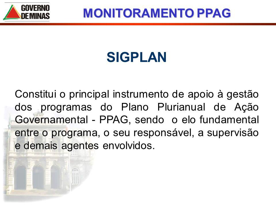 SIGPLAN MONITORAMENTO PPAG