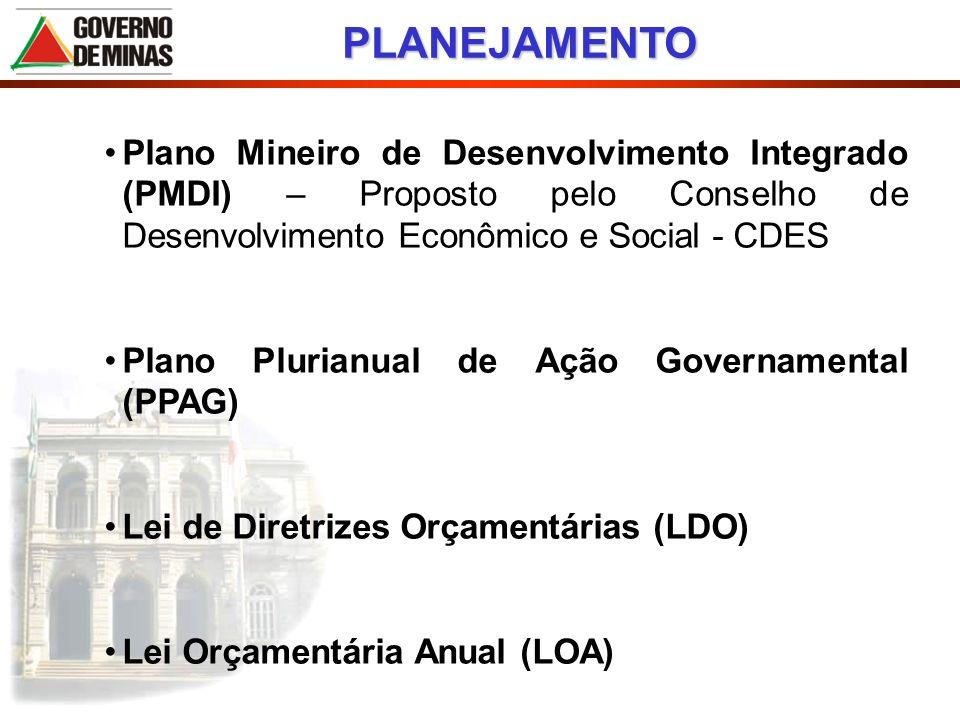 PLANEJAMENTO Plano Mineiro de Desenvolvimento Integrado (PMDI) – Proposto pelo Conselho de Desenvolvimento Econômico e Social - CDES.