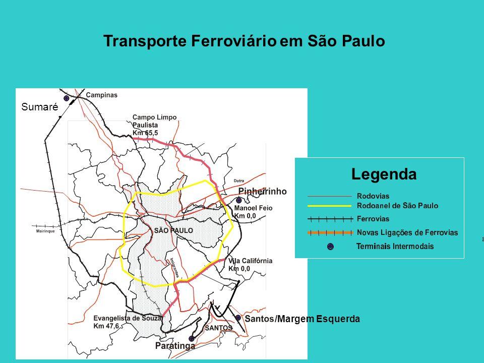 Transporte Ferroviário em São Paulo