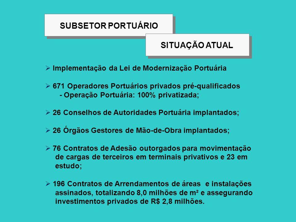 SUBSETOR PORTUÁRIO SITUAÇÃO ATUAL