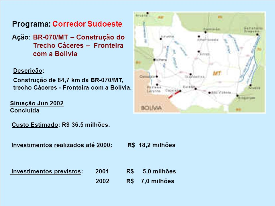 Programa: Corredor Sudoeste Trecho Cáceres – Fronteira com a Bolívia
