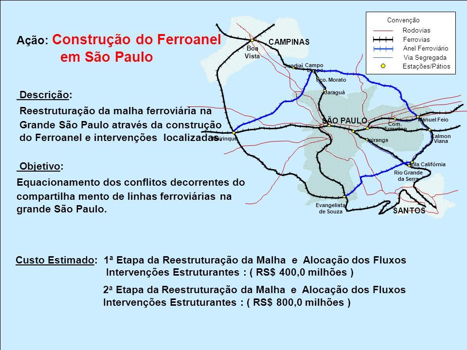 em São Paulo Ação: Construção do Ferroanel Descrição:
