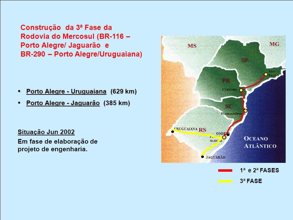 Rodovia do Mercosul (BR-116 – Porto Alegre/ Jaguarão e