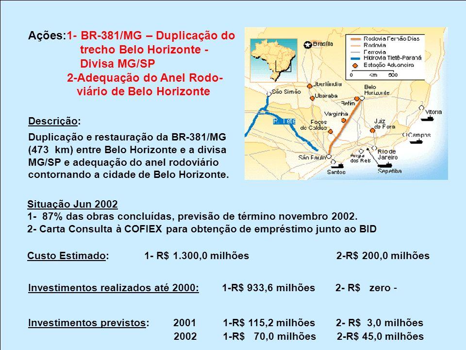 Ações:1- BR-381/MG – Duplicação do trecho Belo Horizonte -