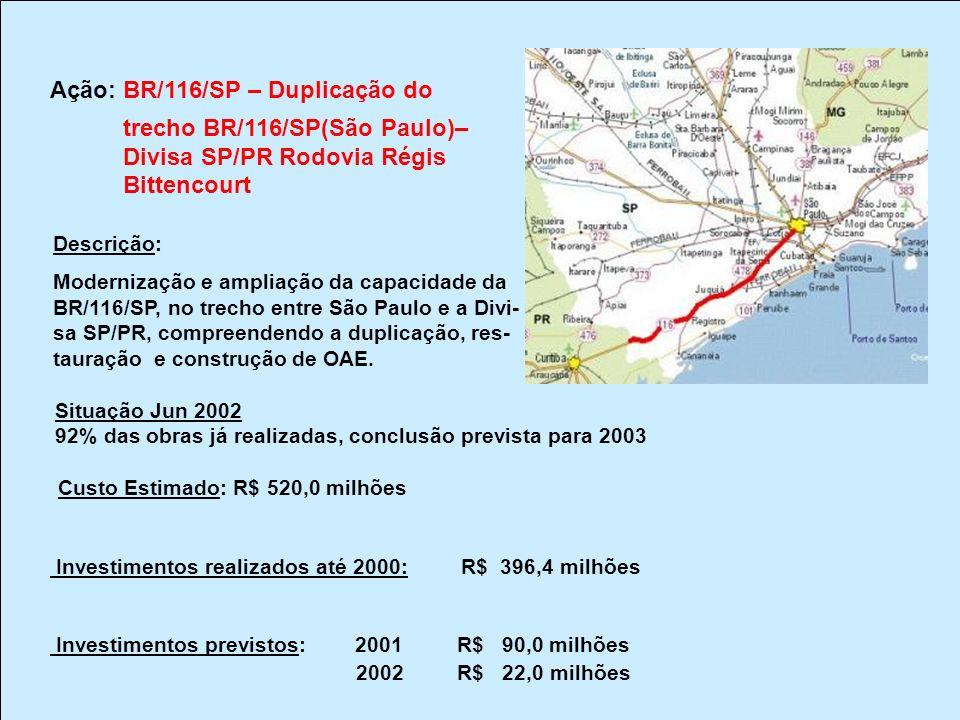 trecho BR/116/SP(São Paulo)– Divisa SP/PR Rodovia Régis Bittencourt