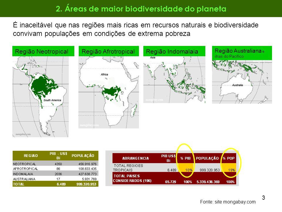2. Áreas de maior biodiversidade do planeta