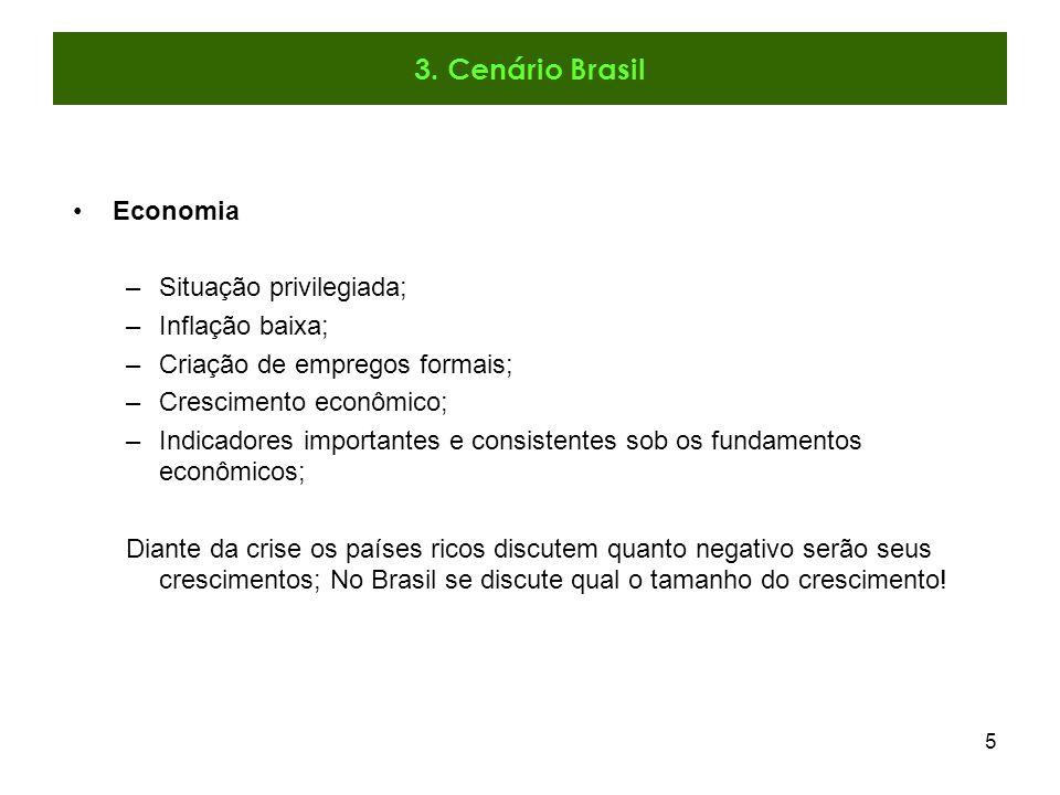 3. Cenário Brasil Economia Situação privilegiada; Inflação baixa;