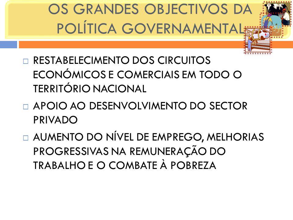 OS GRANDES OBJECTIVOS DA POLÍTICA GOVERNAMENTAL