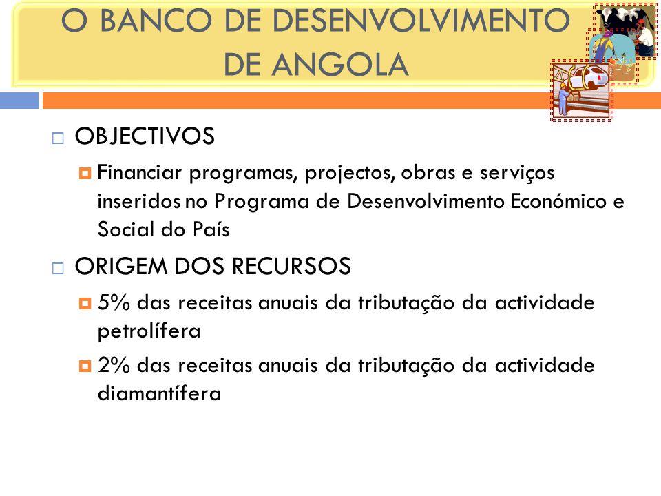 O BANCO DE DESENVOLVIMENTO DE ANGOLA