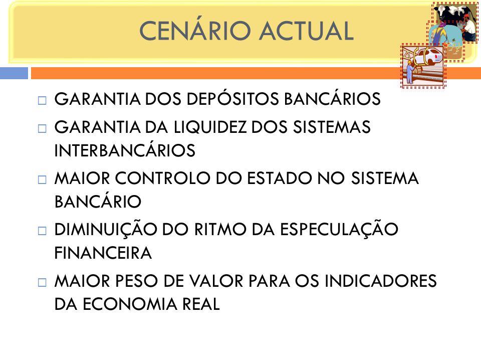 CENÁRIO ACTUAL GARANTIA DOS DEPÓSITOS BANCÁRIOS