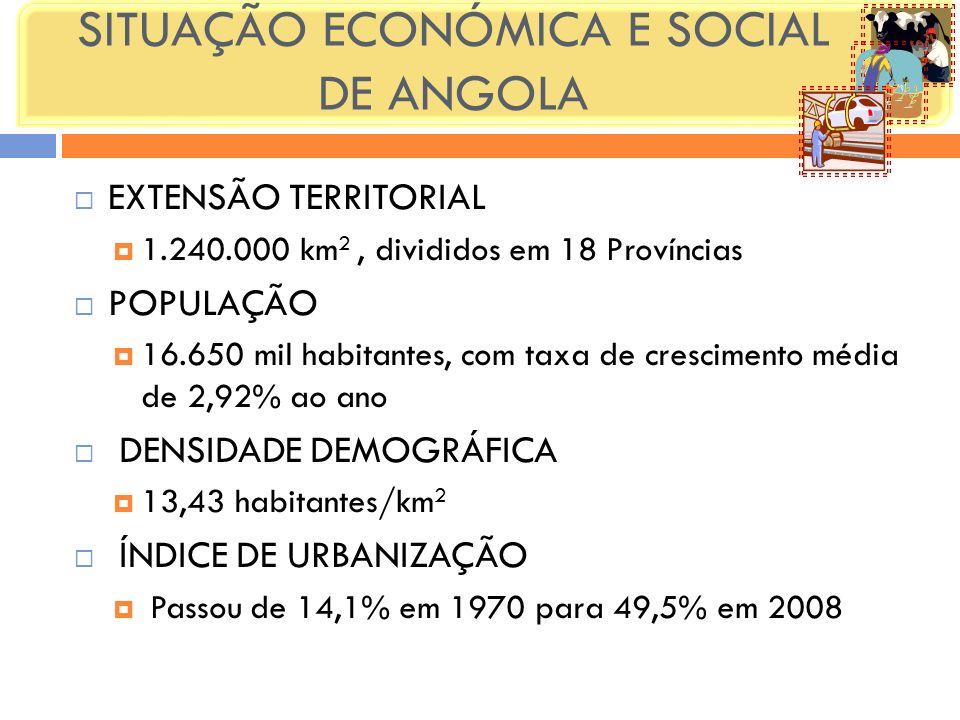 SITUAÇÃO ECONÓMICA E SOCIAL DE ANGOLA