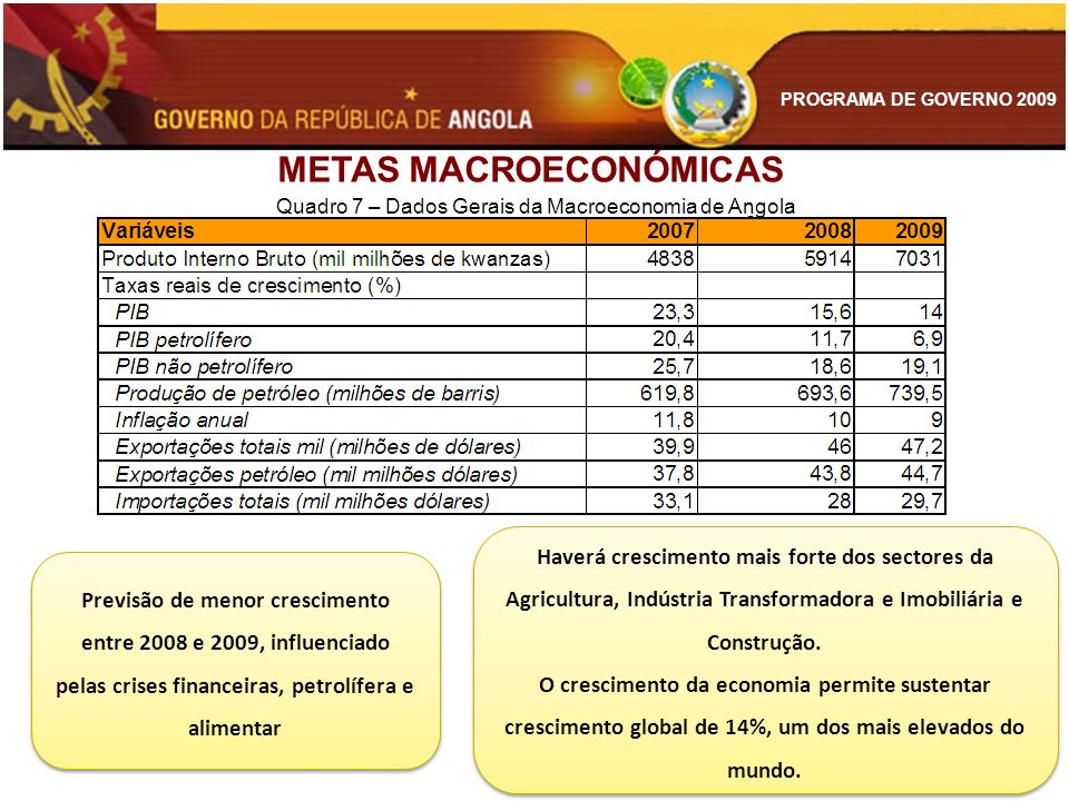 METAS MACROECONÓMICAS