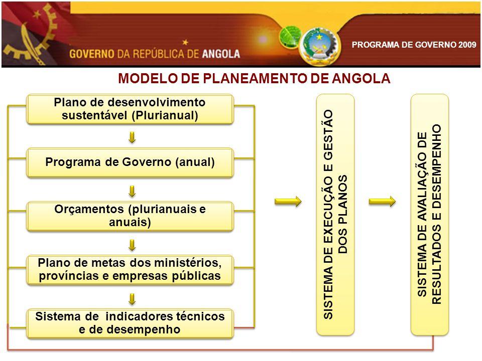 MODELO DE PLANEAMENTO DE ANGOLA