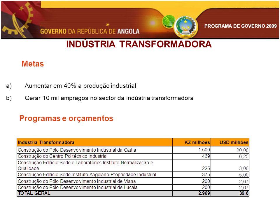 INDÚSTRIA TRANSFORMADORA