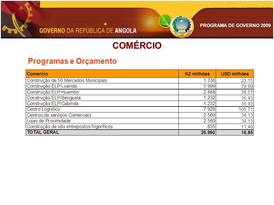 COMÉRCIO Programas e Orçamento