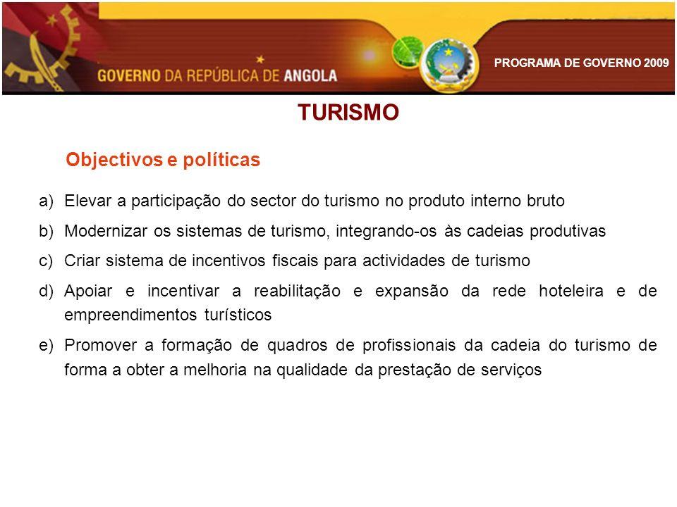 TURISMO Objectivos e políticas