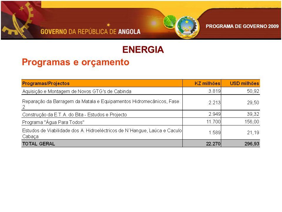 ENERGIA Programas e orçamento 45