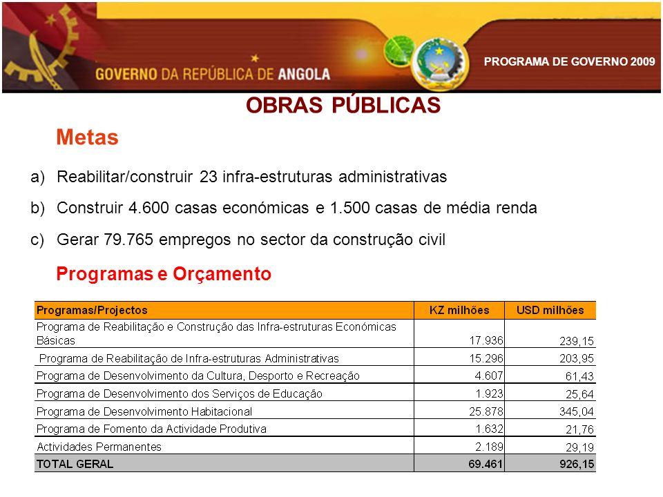 OBRAS PÚBLICAS Metas Programas e Orçamento