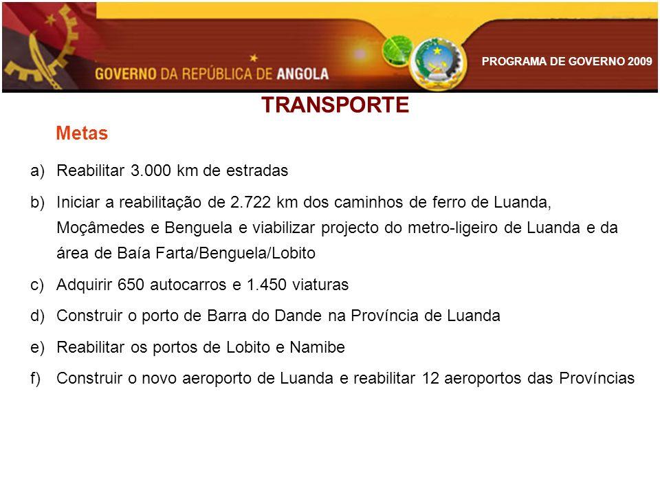 TRANSPORTE Metas Reabilitar 3.000 km de estradas