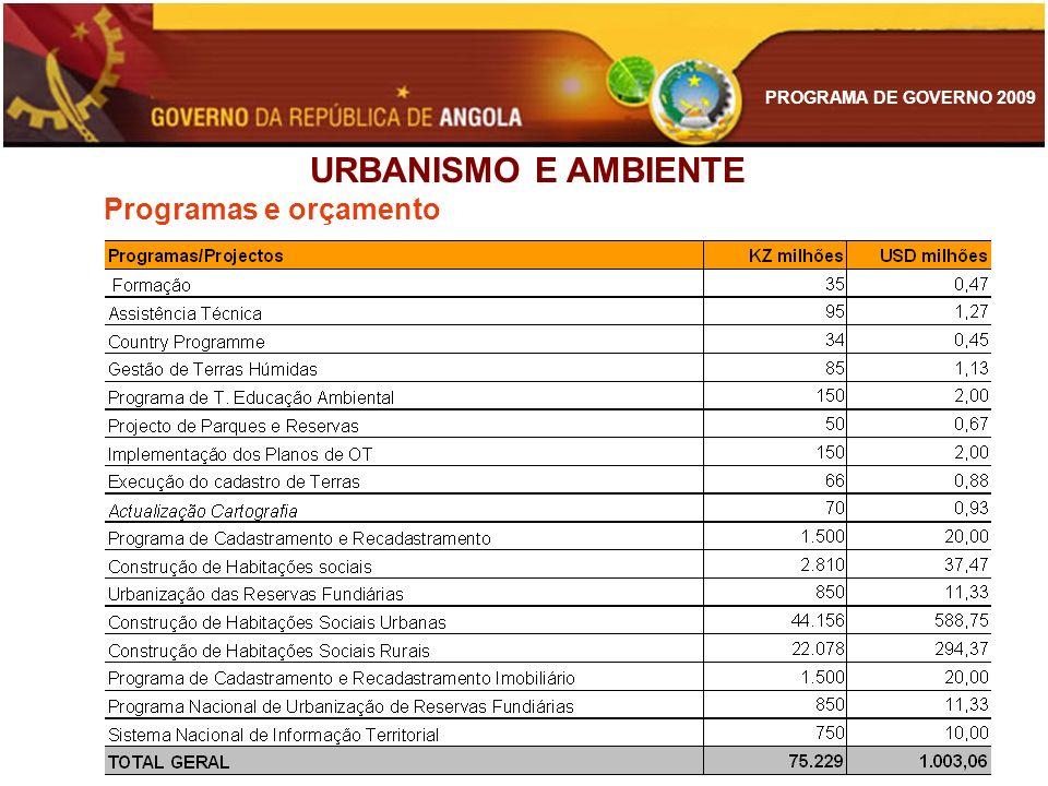 URBANISMO E AMBIENTE Programas e orçamento