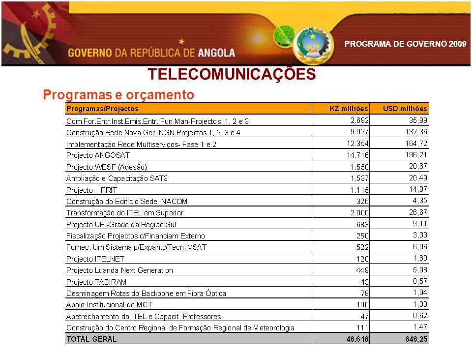 TELECOMUNICAÇÕES Programas e orçamento