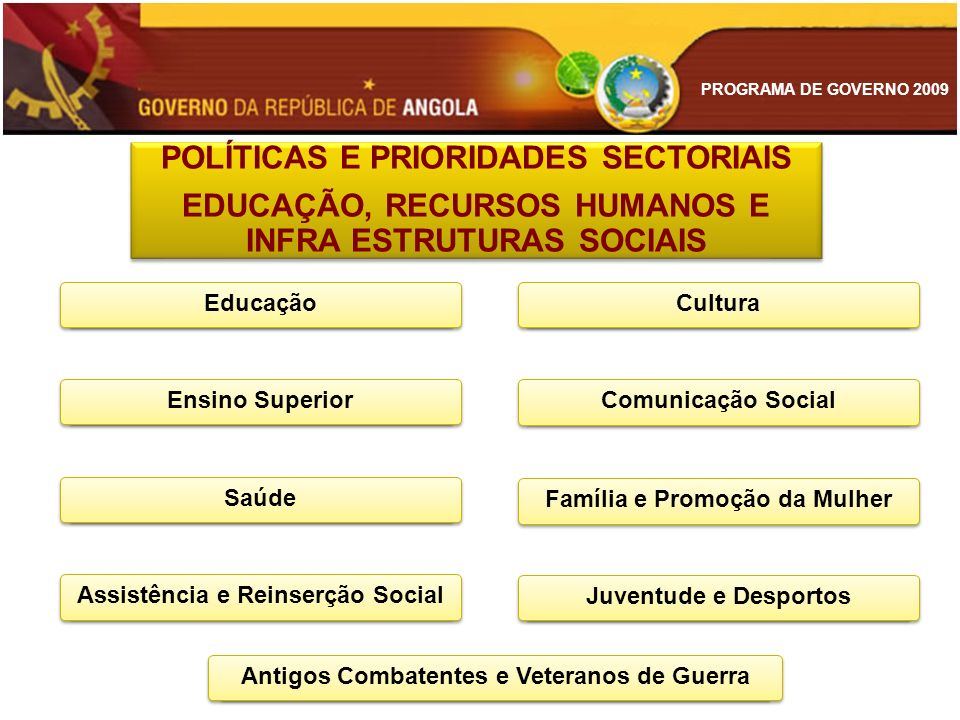 POLÍTICAS E PRIORIDADES SECTORIAIS Família e Promoção da Mulher