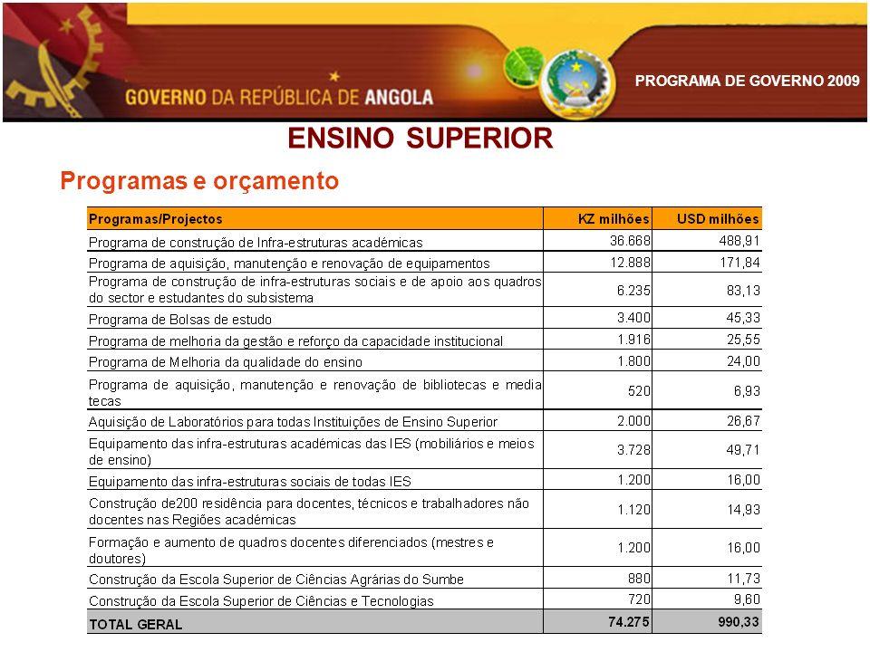 ENSINO SUPERIOR Programas e orçamento