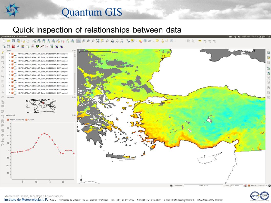 Quantum GIS Quick inspection of relationships between data