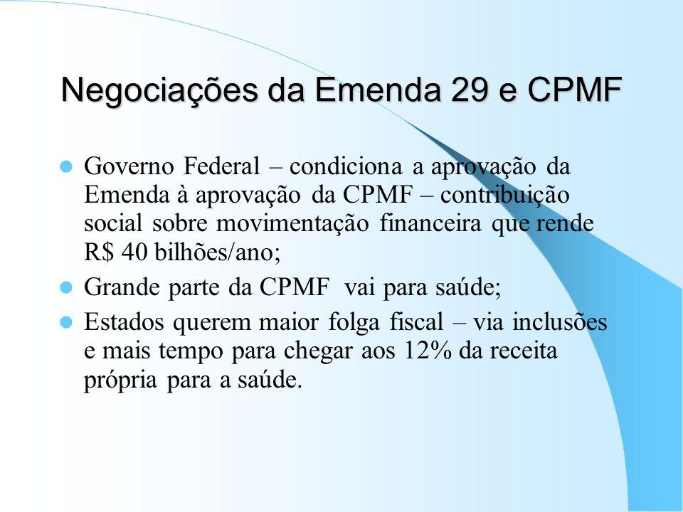 Negociações da Emenda 29 e CPMF