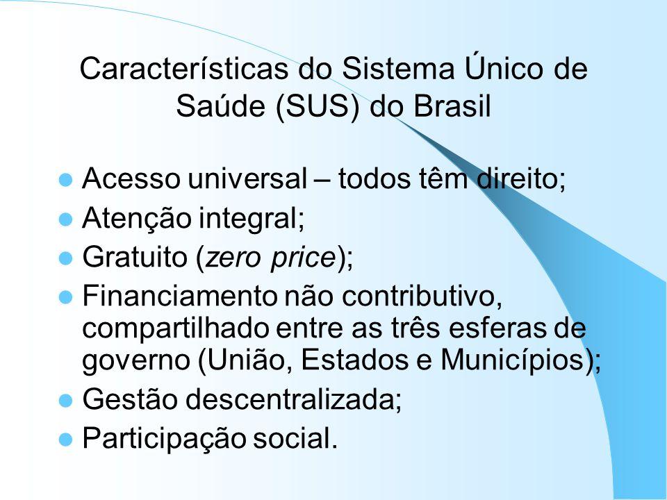 Características do Sistema Único de Saúde (SUS) do Brasil