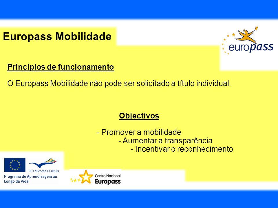 Europass Mobilidade Princípios de funcionamento