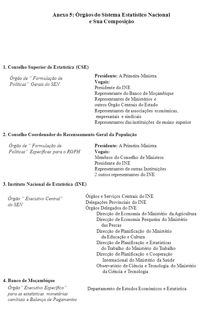 Anexo 5: Órgãos do Sistema Estatístico Nacional