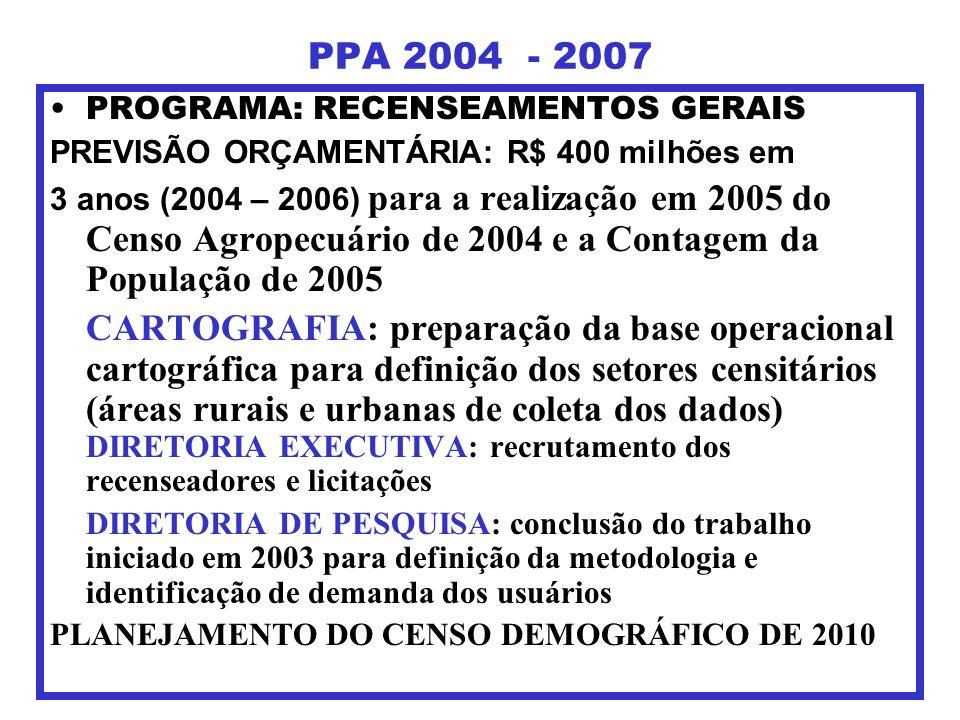 PPA 2004 - 2007PROGRAMA: RECENSEAMENTOS GERAIS. PREVISÃO ORÇAMENTÁRIA: R$ 400 milhões em.