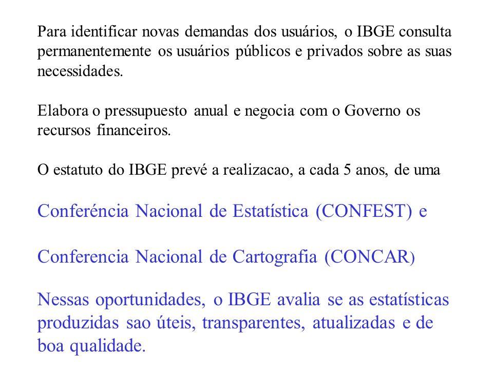 Conferéncia Nacional de Estatística (CONFEST) e